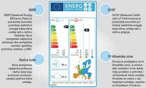 nova-energetska-europska-učinkovitost-r-m-frigo
