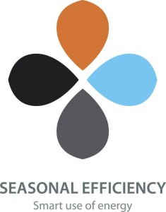 SE-sezonska-učinkovitost-iskoristivost-klima-uređaja-efikasnost-rijeka