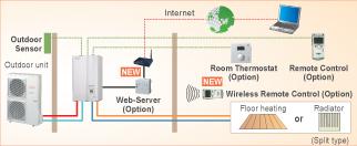 fujitsu-dizalica-topline-waterstage-upravljanje-wi-fi