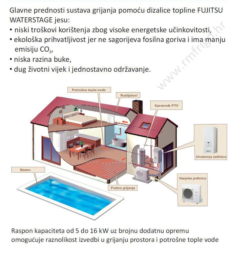 toplinska-pumpa-slika