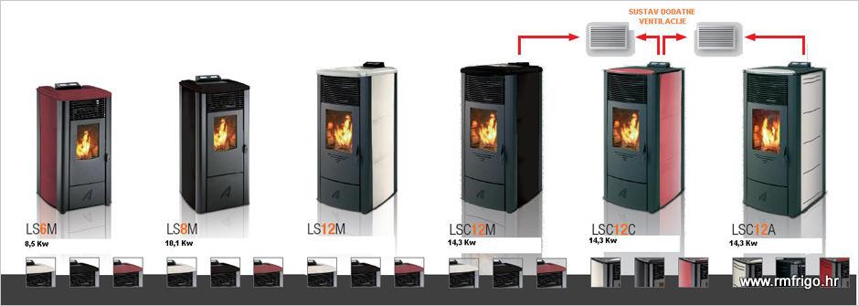 pelet-peći-sustav-dodatne-dobava-montaža-prodaja-ventilacije-grijanje-artel-metel-na-pelete-R-M-FRIGO-Rijeka-otoci-krk-istra-montaža-prodaja-ugradnja-economično-akcije-2014-2015-zima